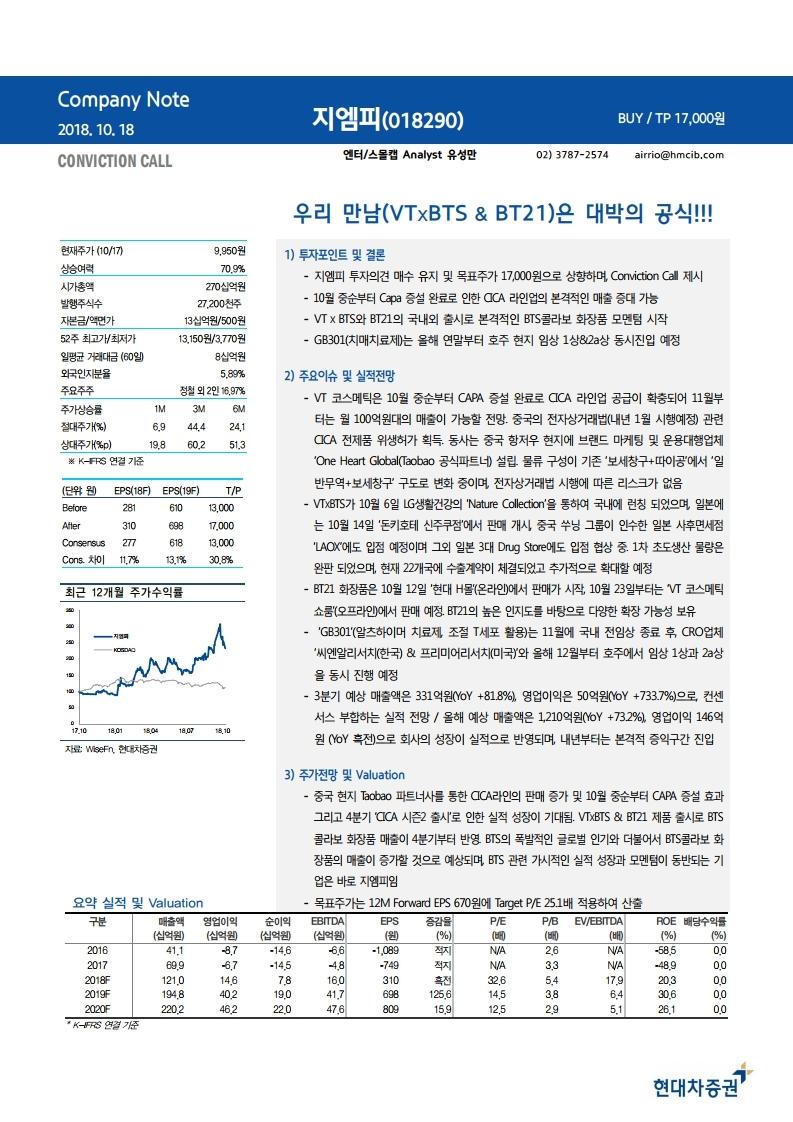 HMC_Companynote_GMP_181018.pdf_page_01.jpg