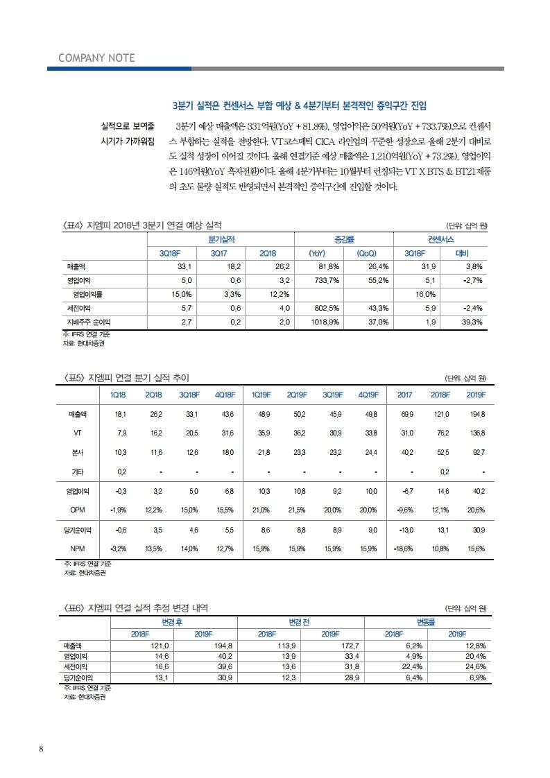 HMC_Companynote_GMP_181018.pdf_page_08.jpg