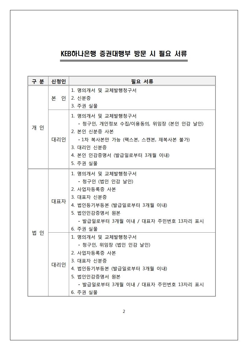 1.공고문(전자증권_전환대상_주권_등의_권리).pdf_page_2.jpg